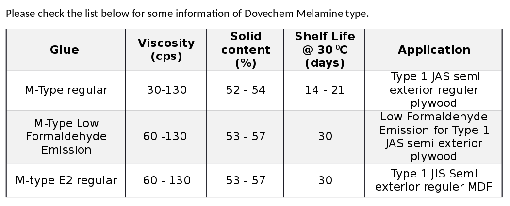 Melamine-Formaldehyde (MF) / Melamine-Urea-Formaldehyde (MUF